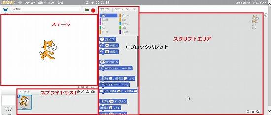 プログラミングソフト『スクラッチ』