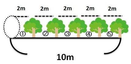 植木算の解き方